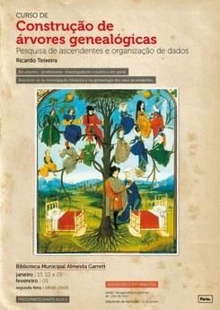 Curso Livre de Construção de Árvores Genealógicas